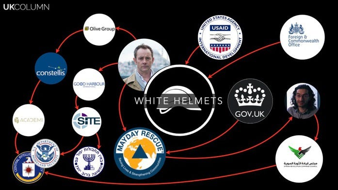 Should US/UK/EU-funded White Helmets receive a Nobel Peace Prize?