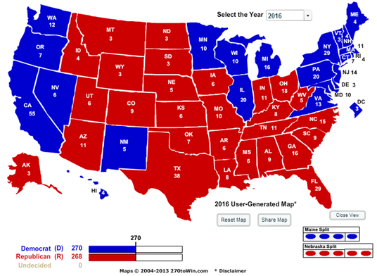 Should the electoral college be eliminated?