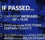 Will OR's rent control bill help people afford to live in C.O.?